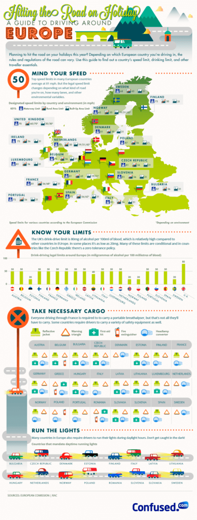 Driving in Europe Infographic
